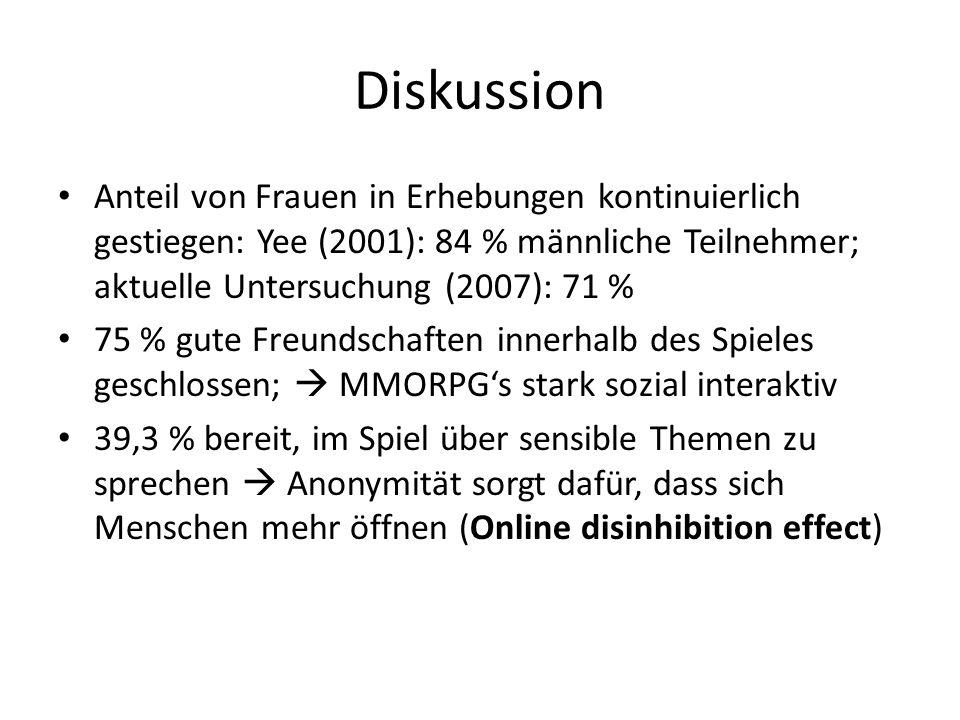 Diskussion Anteil von Frauen in Erhebungen kontinuierlich gestiegen: Yee (2001): 84 % männliche Teilnehmer; aktuelle Untersuchung (2007): 71 %