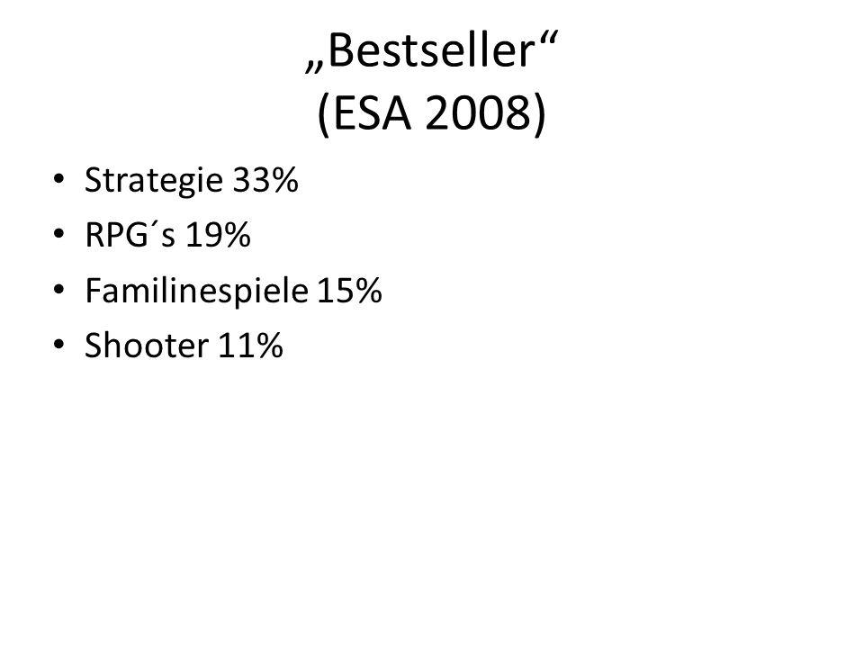"""""""Bestseller (ESA 2008) Strategie 33% RPG´s 19% Familinespiele 15%"""