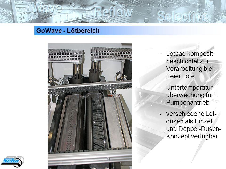 GoWave - Lötbereich Lötbad komposit- beschichtet zur Verarbeitung blei- freier Lote. Untertemperatur- überwachung für Pumpenantrieb.