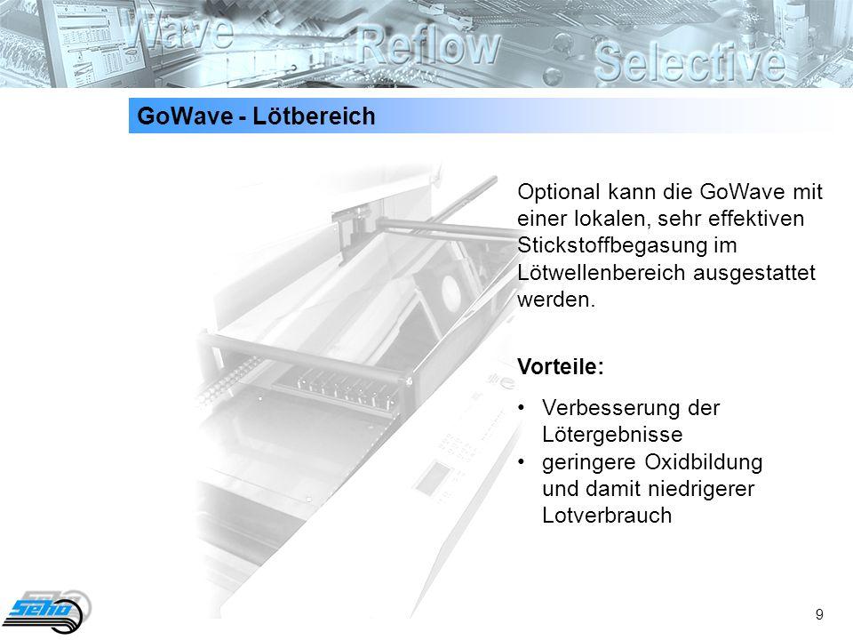 GoWave - Lötbereich Optional kann die GoWave mit einer lokalen, sehr effektiven Stickstoffbegasung im Lötwellenbereich ausgestattet werden.