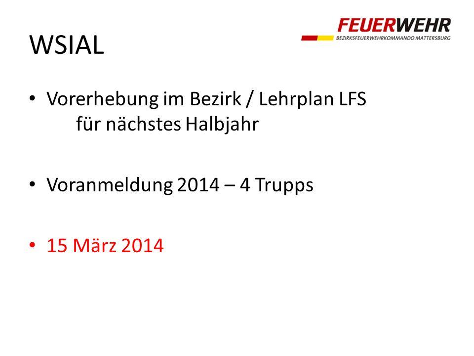 WSIAL Vorerhebung im Bezirk / Lehrplan LFS für nächstes Halbjahr