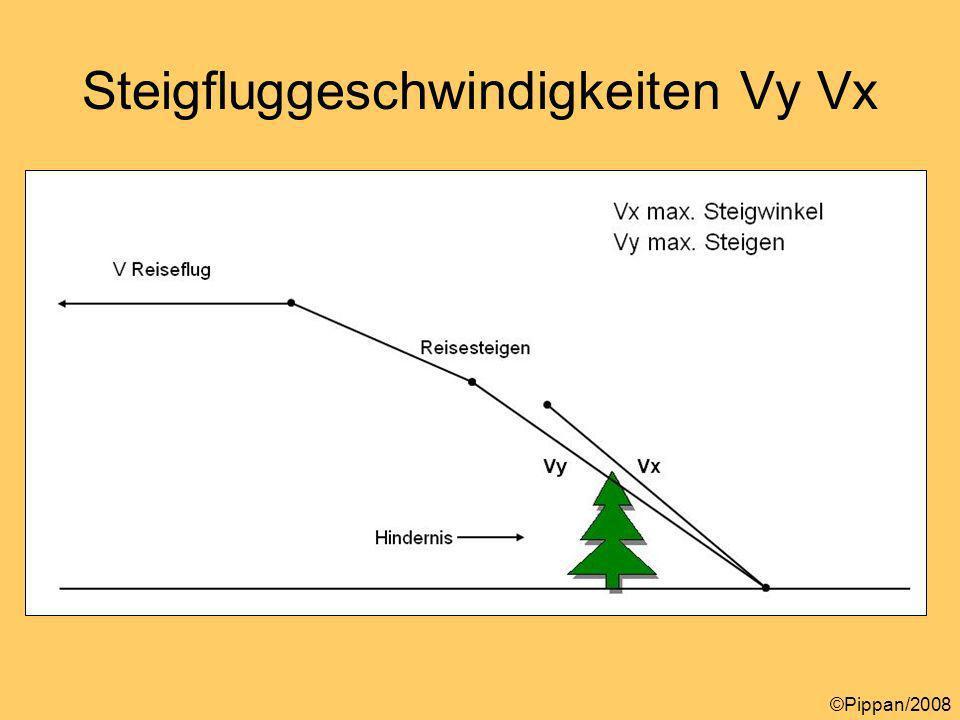 Steigfluggeschwindigkeiten Vy Vx