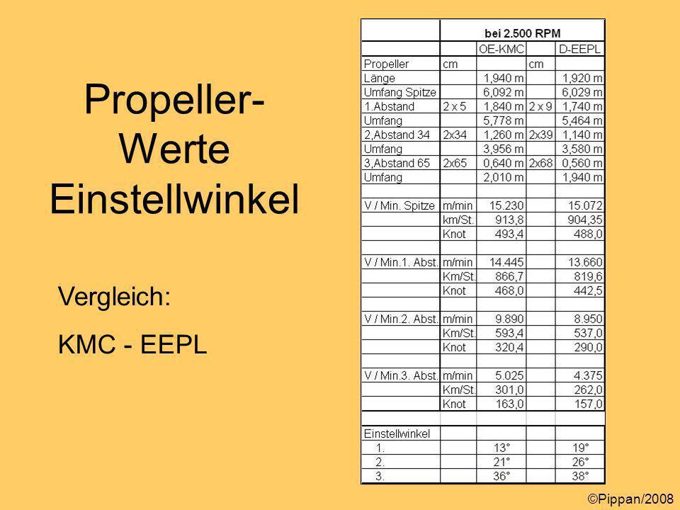 Propeller-Werte Einstellwinkel
