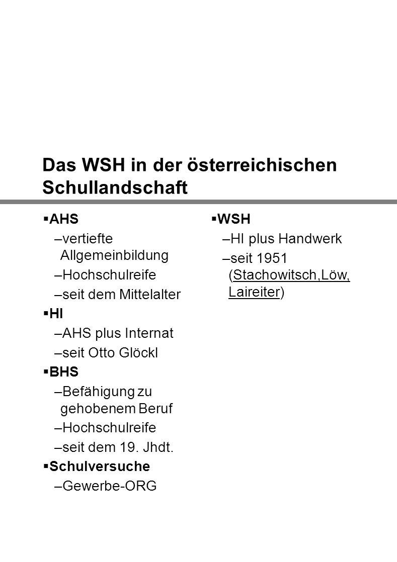 Das WSH in der österreichischen Schullandschaft