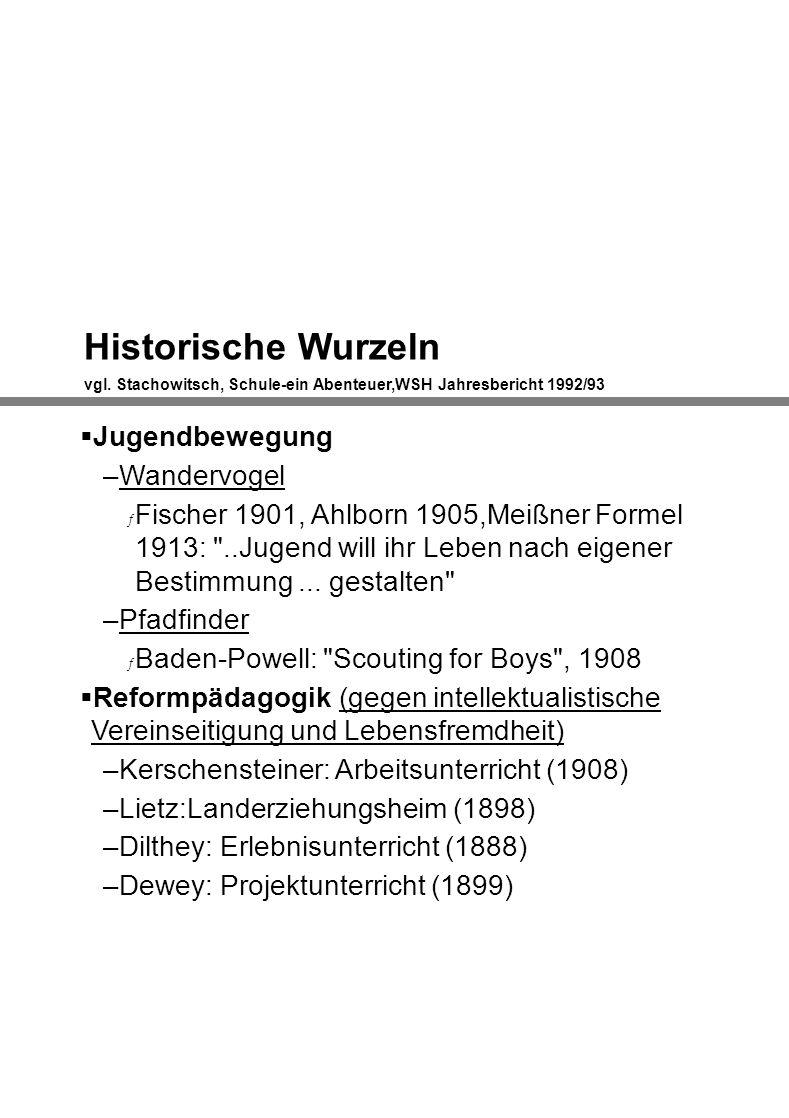 Historische Wurzeln Jugendbewegung Wandervogel