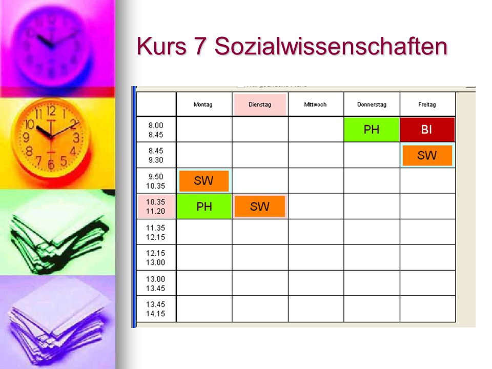 Kurs 7 Sozialwissenschaften