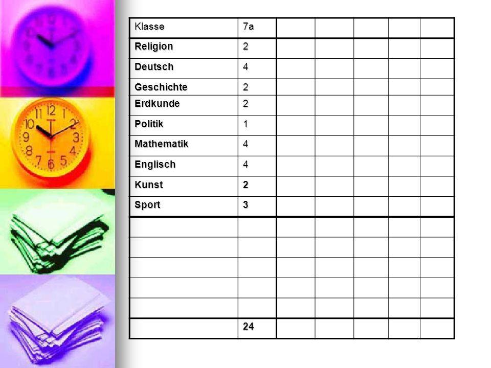 Klasse 7a Religion 2 Deutsch 4 Geschichte Erdkunde Politik 1 Mathematik Englisch Kunst Sport 3 24