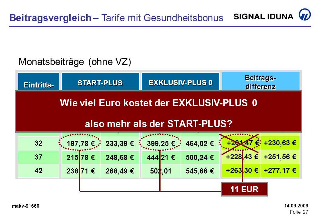 Wie viel Euro kostet der EXKLUSIV-PLUS 0 also mehr als der START-PLUS