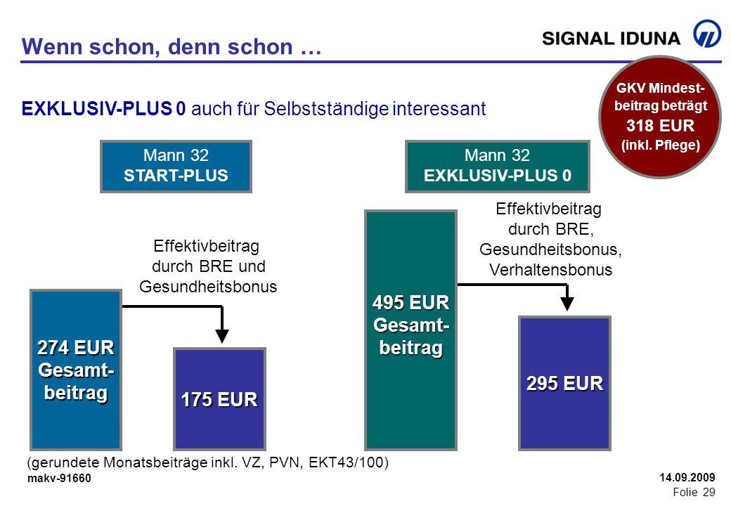 Wenn schon, denn schon … GKV Mindest- beitrag beträgt. 318 EUR. (inkl. Pflege) EXKLUSIV-PLUS 0 auch für Selbstständige interessant.
