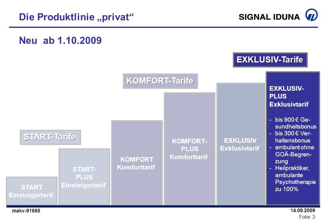 """Die Produktlinie """"privat"""