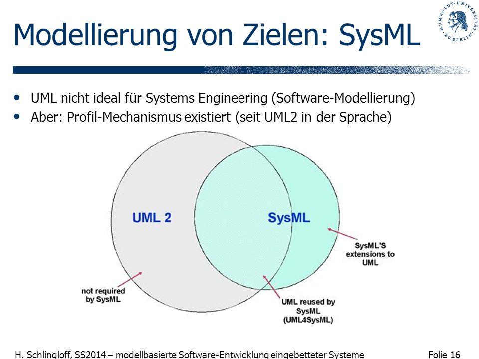 Modellierung von Zielen: SysML