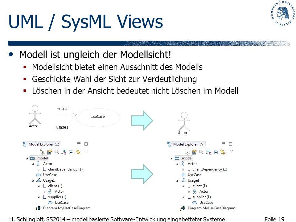 UML / SysML Views Modell ist ungleich der Modellsicht!