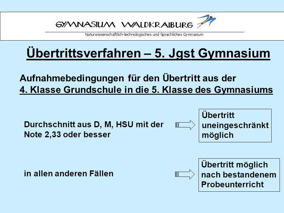 Übertrittsverfahren – 5. Jgst Gymnasium
