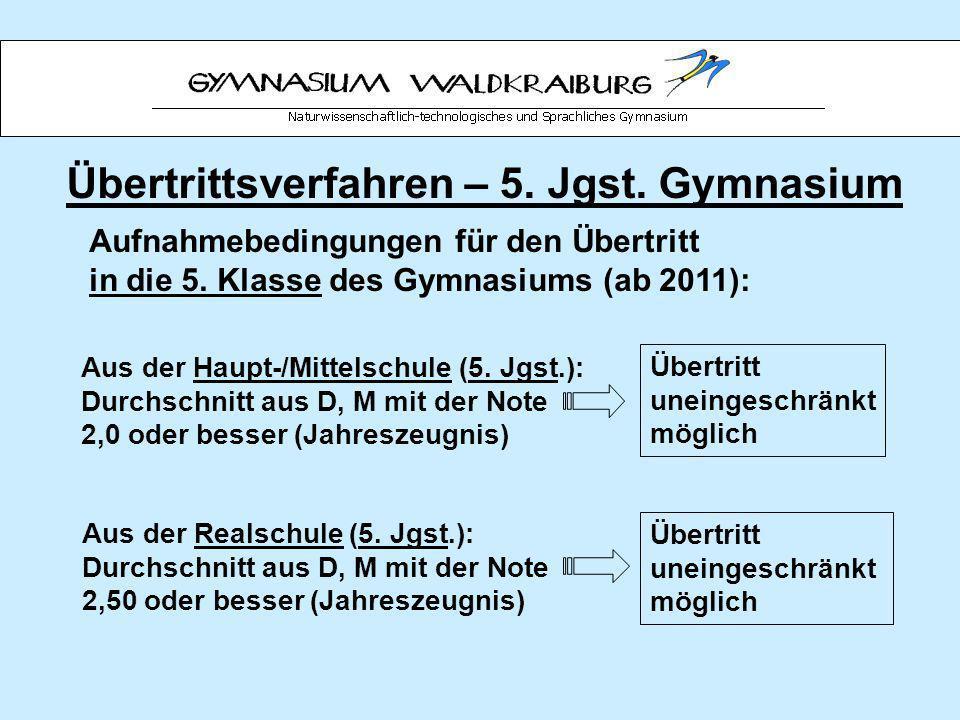 Übertrittsverfahren – 5. Jgst. Gymnasium