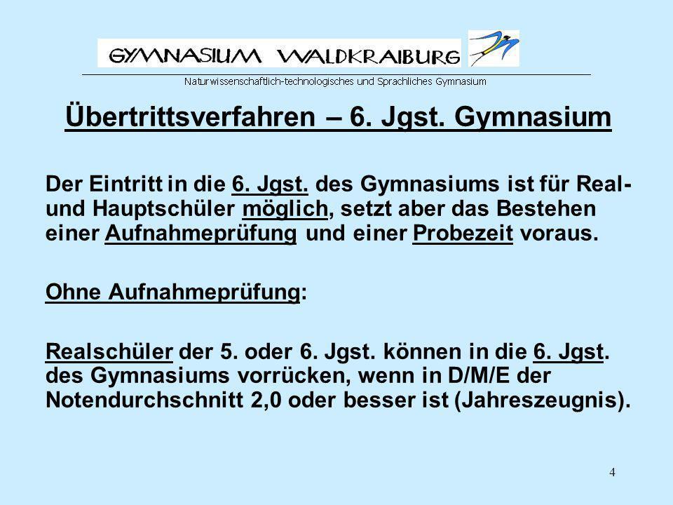 Übertrittsverfahren – 6. Jgst. Gymnasium