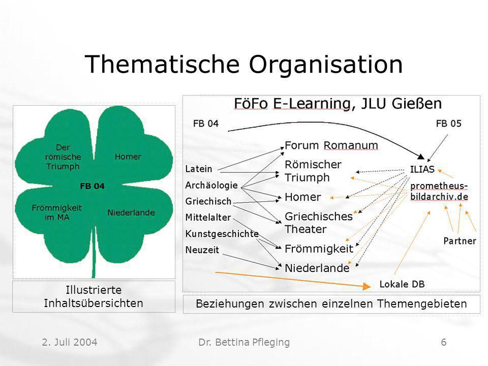 Thematische Organisation