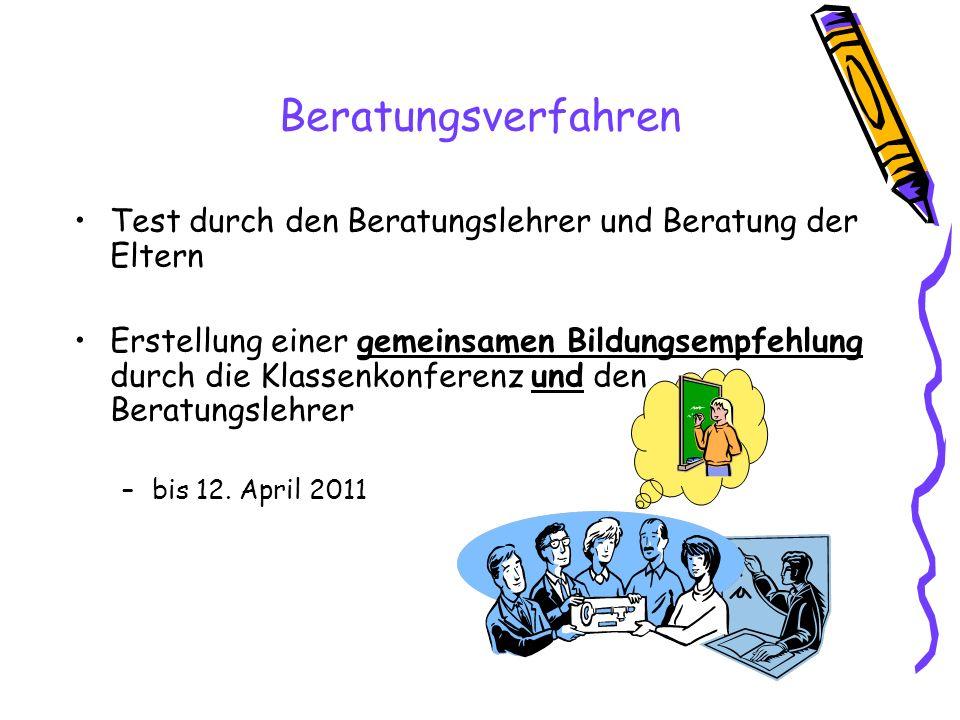 Beratungsverfahren Test durch den Beratungslehrer und Beratung der Eltern.