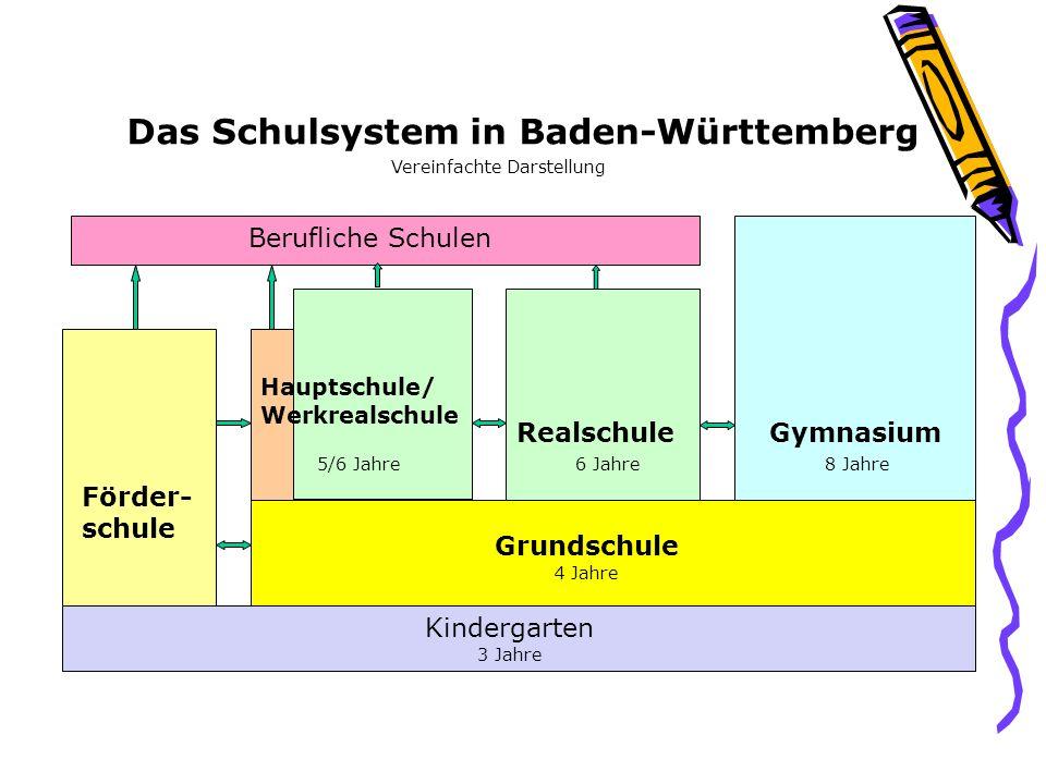 Das Schulsystem in Baden-Württemberg