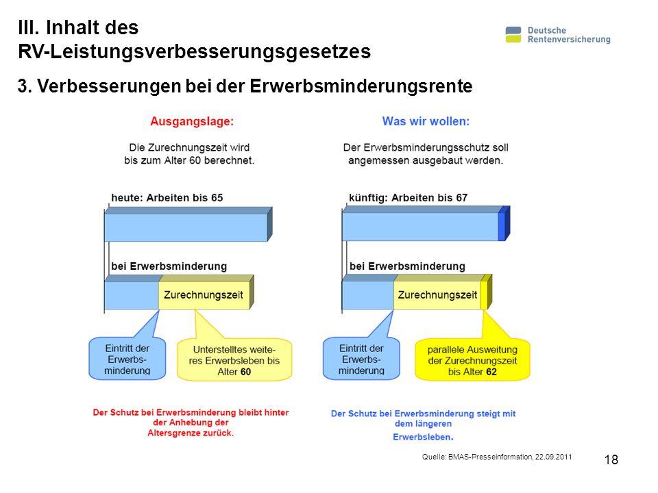 RV-Leistungsverbesserungsgesetzes