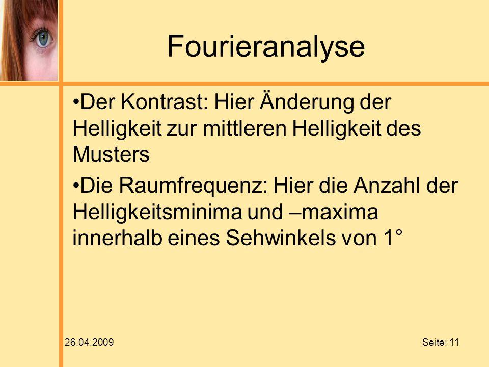 Fourieranalyse Der Kontrast: Hier Änderung der Helligkeit zur mittleren Helligkeit des Musters.