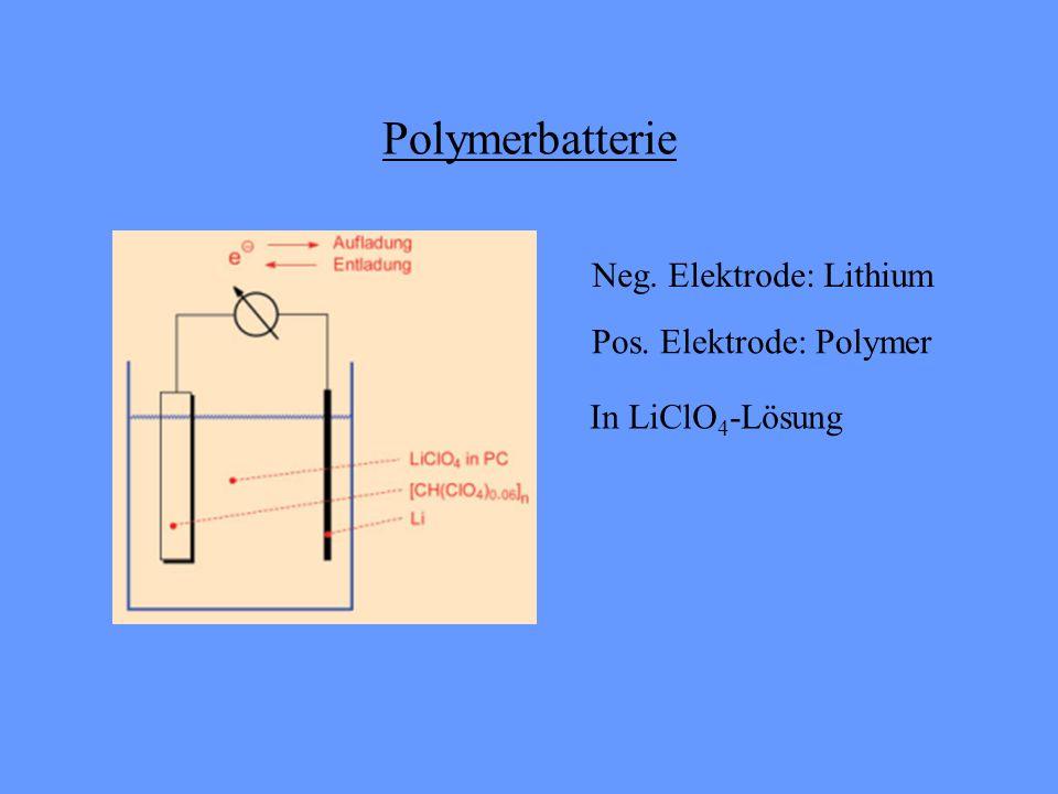 Neg. Elektrode: Lithium