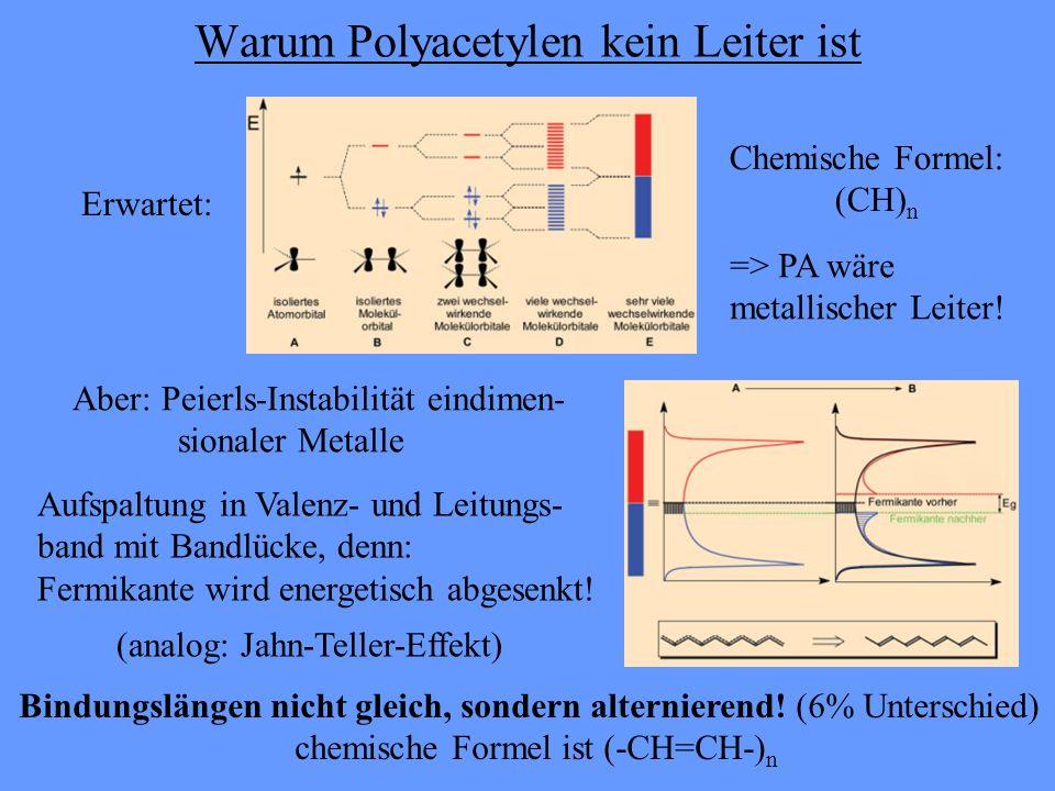 Warum Polyacetylen kein Leiter ist