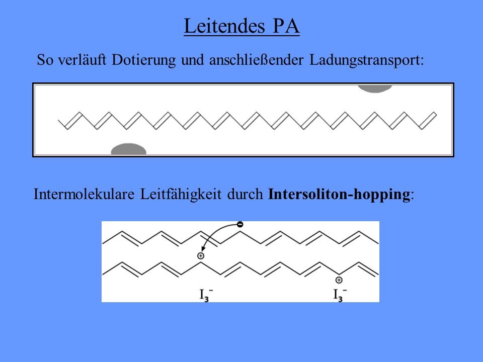 Leitendes PA So verläuft Dotierung und anschließender Ladungstransport: Intermolekulare Leitfähigkeit durch Intersoliton-hopping: