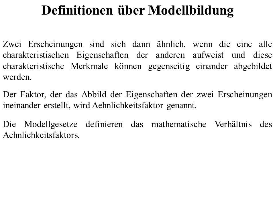 Definitionen über Modellbildung