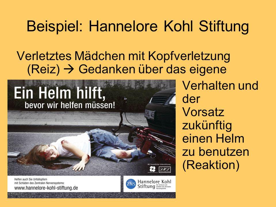 Beispiel: Hannelore Kohl Stiftung