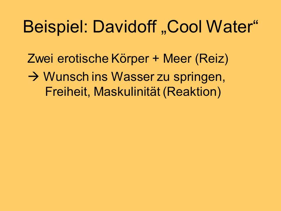 """Beispiel: Davidoff """"Cool Water"""