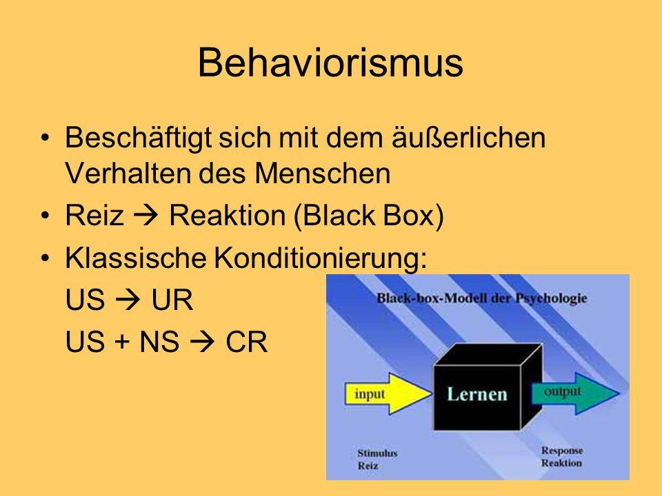 Behaviorismus Beschäftigt sich mit dem äußerlichen Verhalten des Menschen. Reiz  Reaktion (Black Box)
