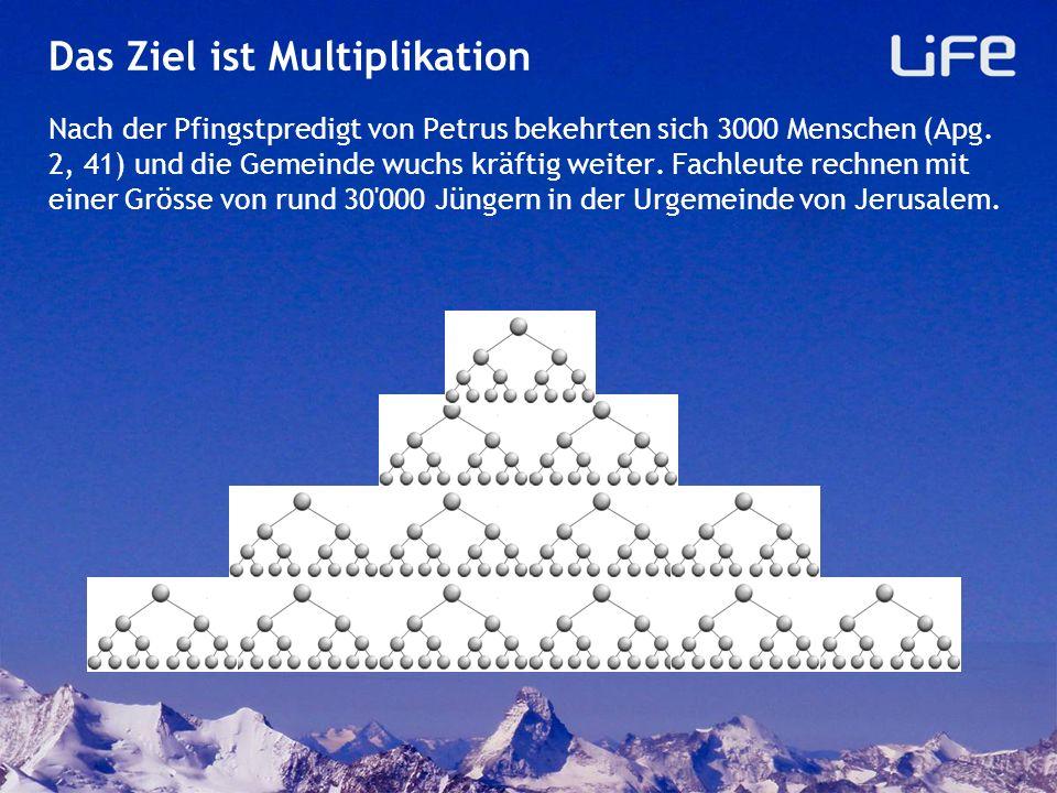 Das Ziel ist Multiplikation