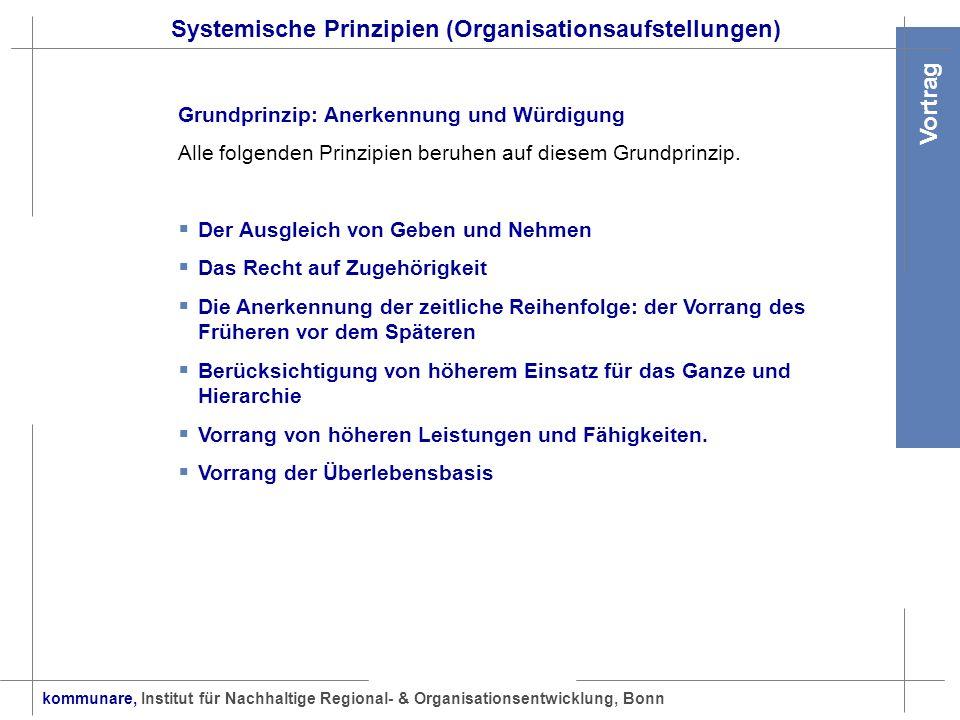 Systemische Prinzipien (Organisationsaufstellungen)