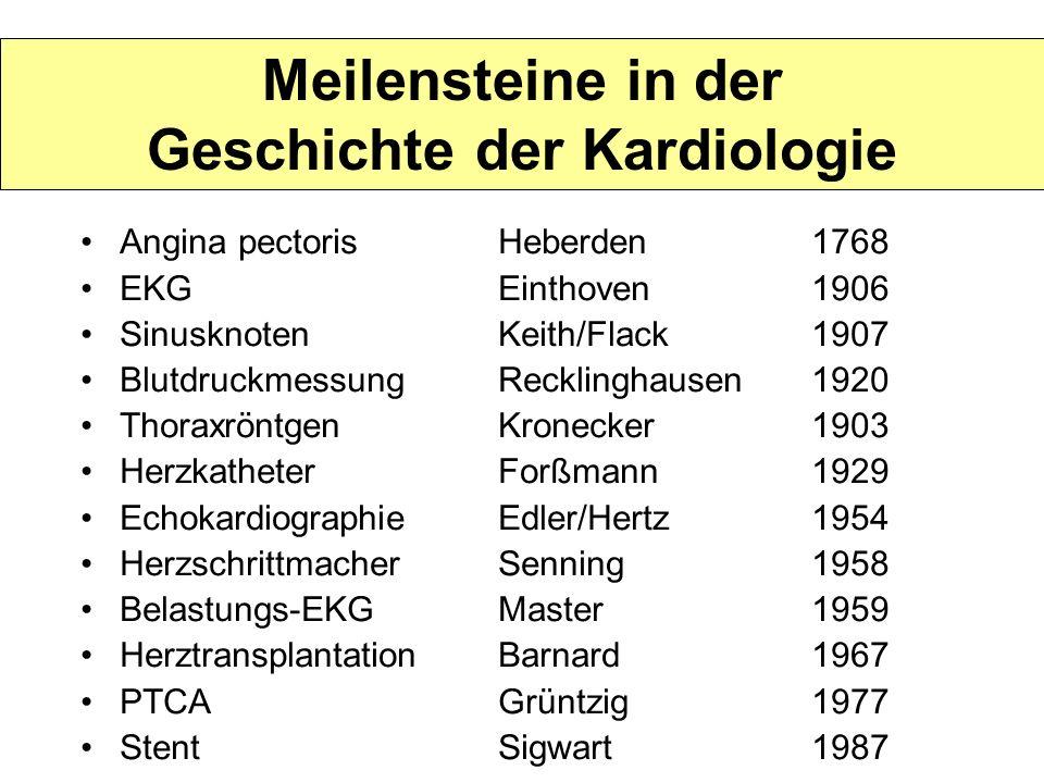 Meilensteine in der Geschichte der Kardiologie
