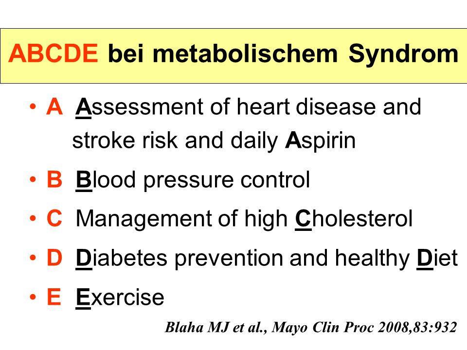 ABCDE bei metabolischem Syndrom