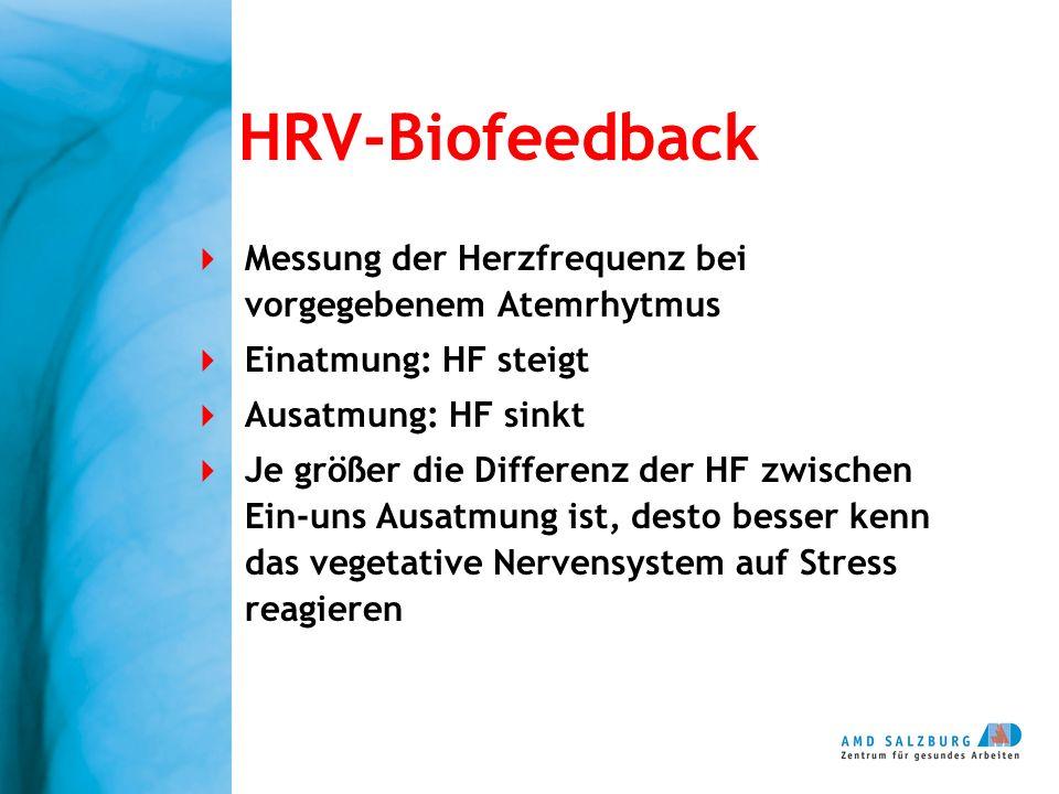 HRV-Biofeedback Messung der Herzfrequenz bei vorgegebenem Atemrhytmus
