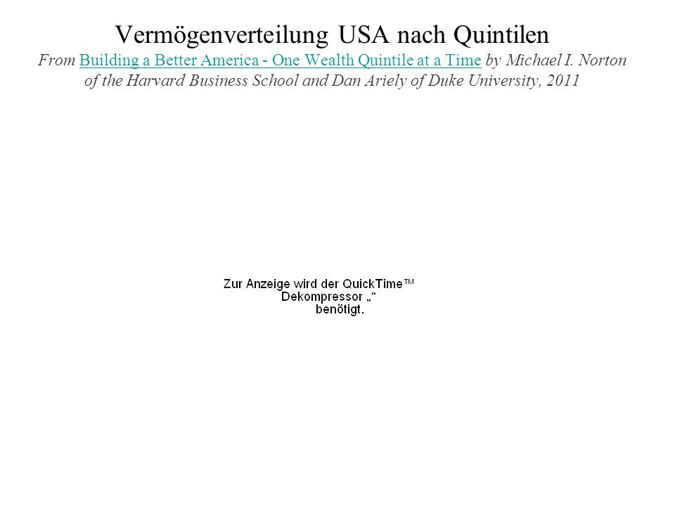 Vermögenverteilung USA nach Quintilen From Building a Better America - One Wealth Quintile at a Time by Michael I.
