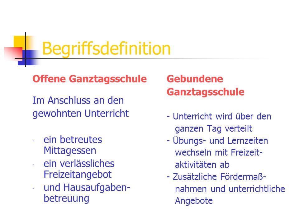 Begriffsdefinition Offene Ganztagsschule Im Anschluss an den