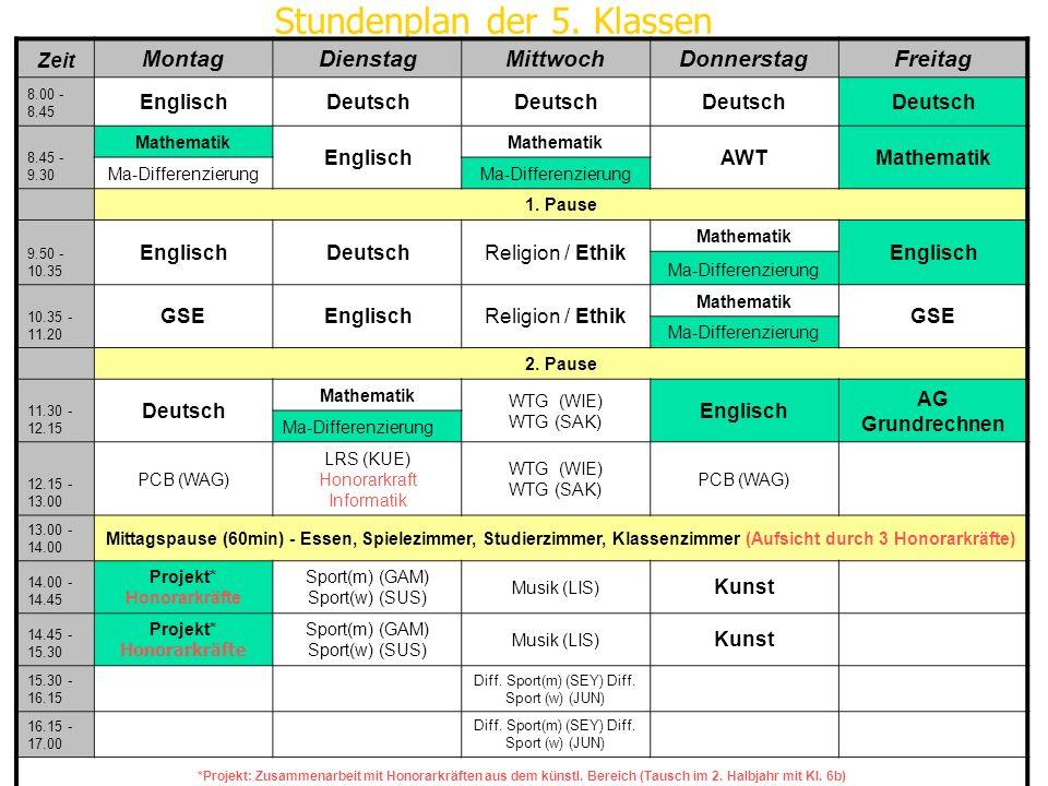 Stundenplan der 5. Klassen