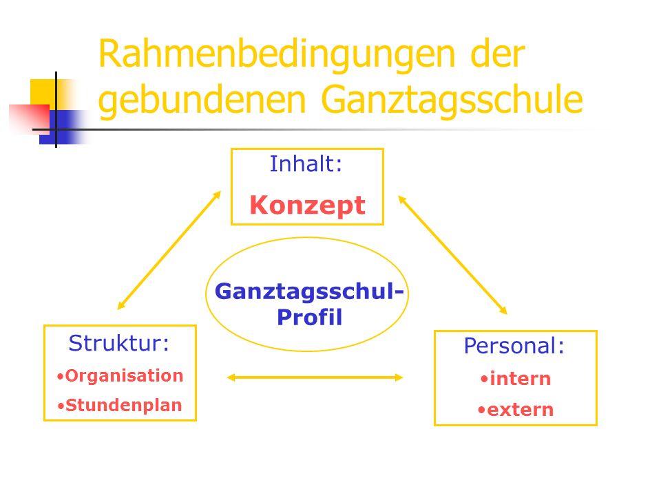 Rahmenbedingungen der gebundenen Ganztagsschule
