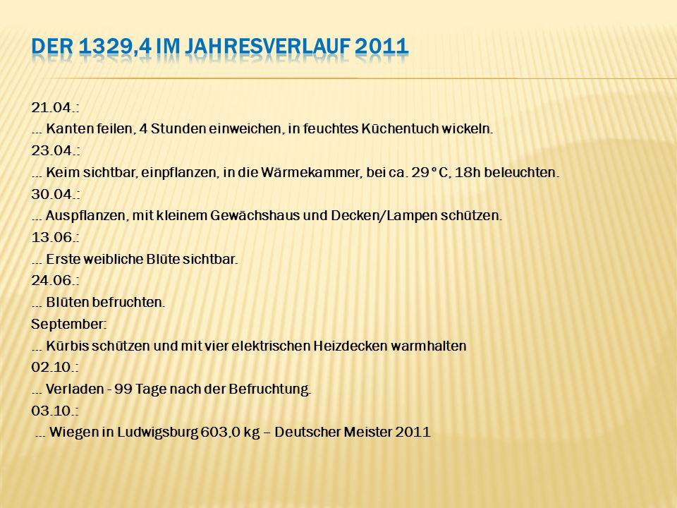 Der 1329,4 im Jahresverlauf 2011