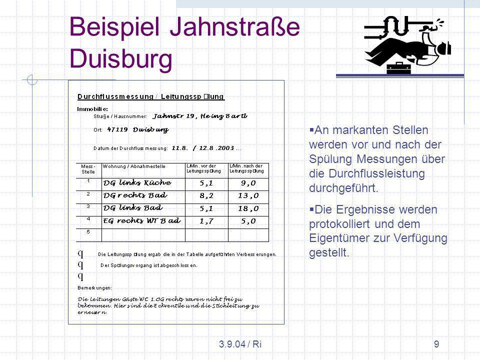 Beispiel Jahnstraße Duisburg