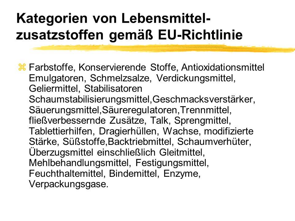 Kategorien von Lebensmittel-zusatzstoffen gemäß EU-Richtlinie