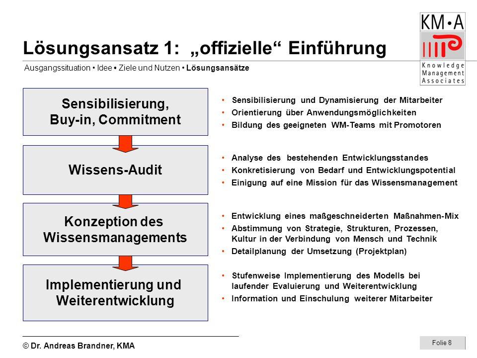 """Lösungsansatz 1: """"offizielle Einführung"""