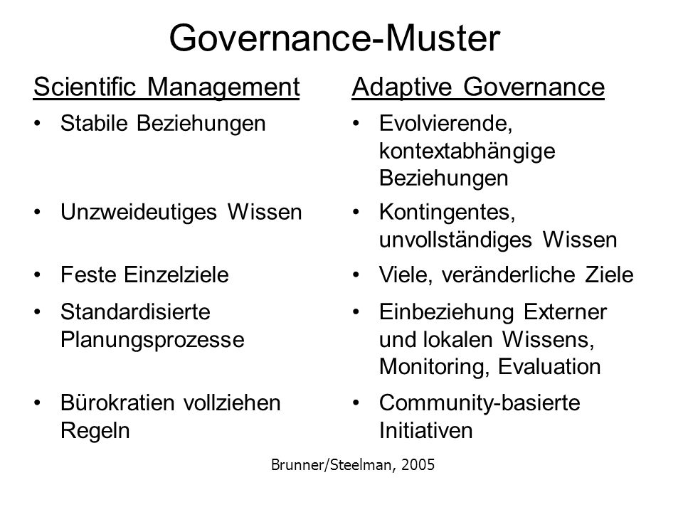 Governance-Muster Scientific Management Adaptive Governance