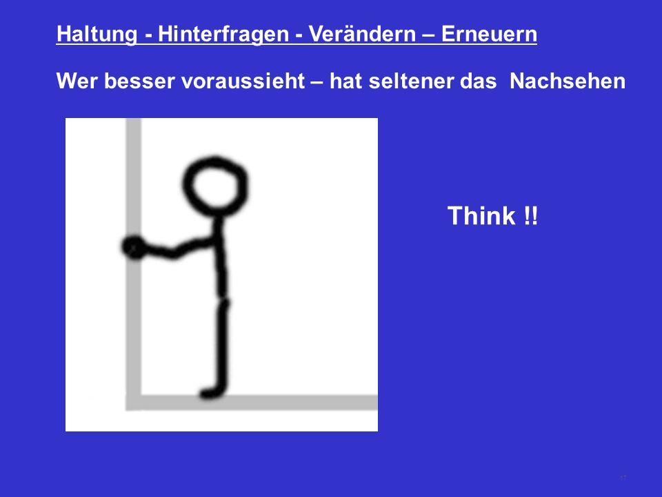 Think !! Haltung - Hinterfragen - Verändern – Erneuern