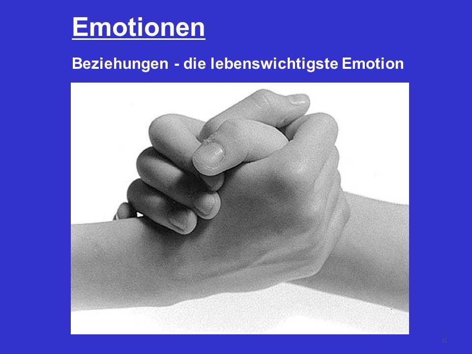 Emotionen Beziehungen - die lebenswichtigste Emotion