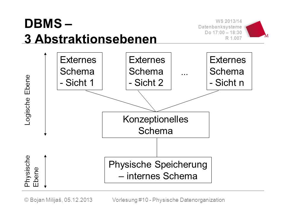 DBMS – 3 Abstraktionsebenen