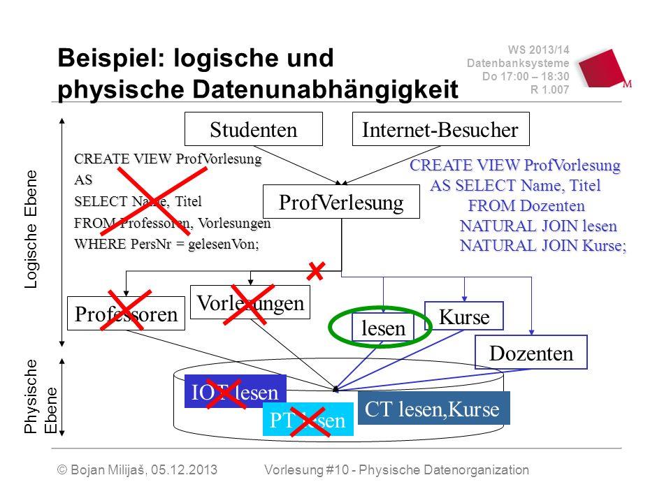 Beispiel: logische und physische Datenunabhängigkeit