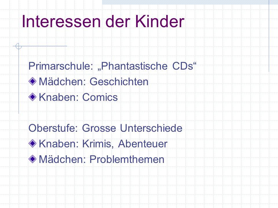 """Interessen der Kinder Primarschule: """"Phantastische CDs"""